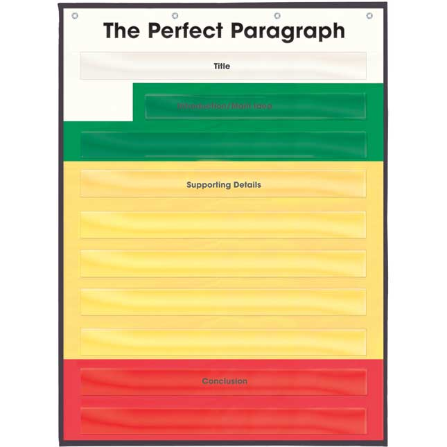 The Perfect Paragraph Pocket Chart™ And Cards