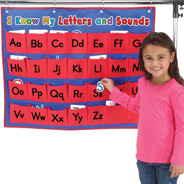 I Know My Letters And Sounds Pocket Chart™