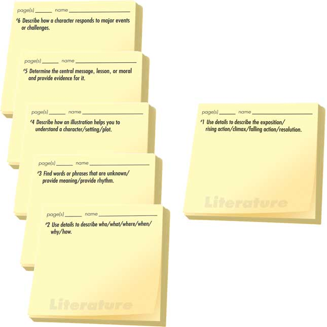 Common Core Study Stickies™: Literature Comprehension Questions