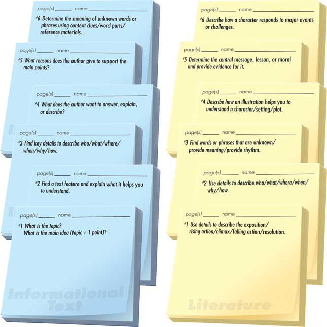 Common Core Study Stickies™ Set