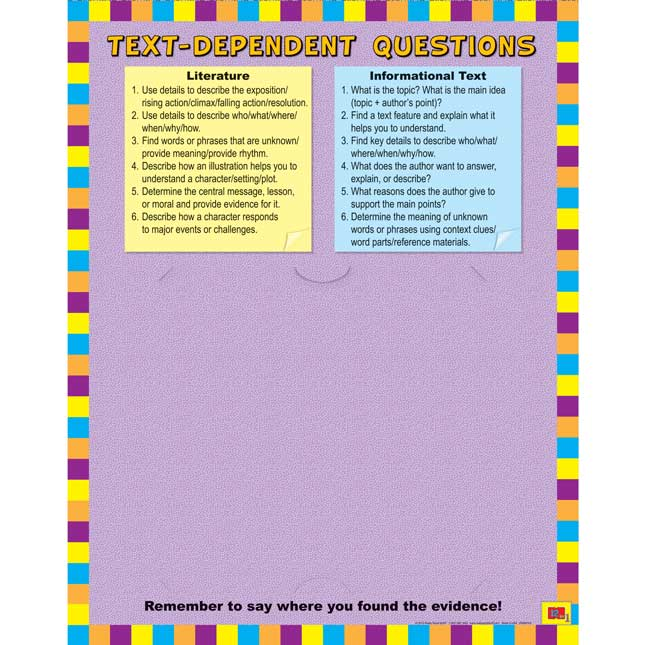 Common Core Comprehension 12-In-1 Poster Set