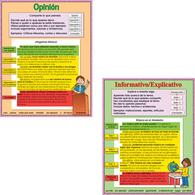 Spanish Primary Writing Text Types 4-Poster Set