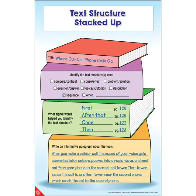 Standards-Based Comprehension Graphic Organizers Book, And Dry Erase Mats And CD