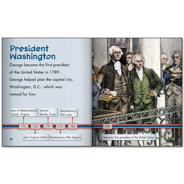 American Contributions 6-Book Set