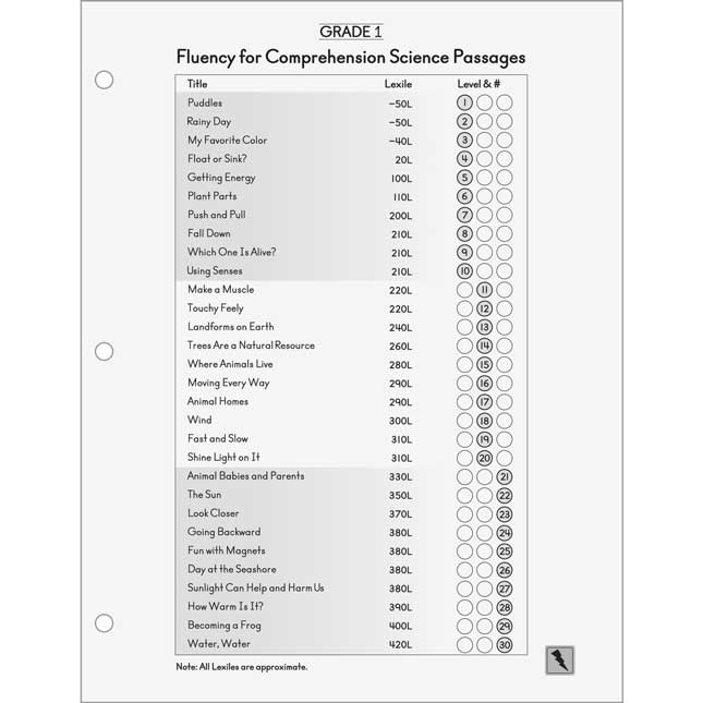 Fluency For Comprehension Science Passages Kit - Grade 1
