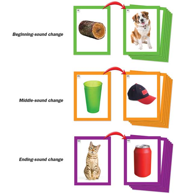 Word Building Desktop Pocket Chart Tent and Cards Kit - 1 kit