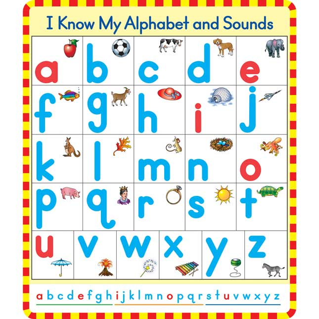Magnetic Alphabet Charts And Letters Kit - 2 boards, 52 letters