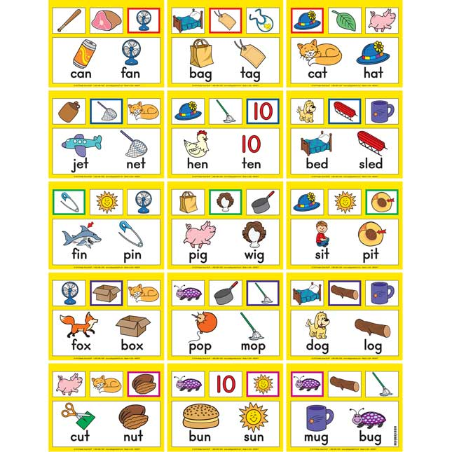 Kindependence    Kindergartner Independence   English Language Arts Reading Activities Kit   Story Elements, Rhymes and Sight Words