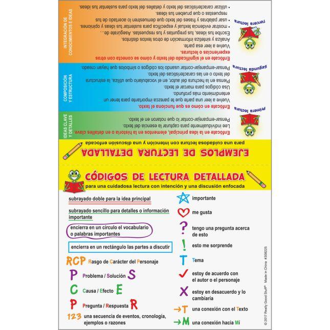 Triangulitos de Lectura detallada (Spanish Close Reading Tents) - 30 tents