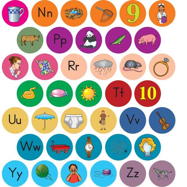 Alphabet Picture Stickers