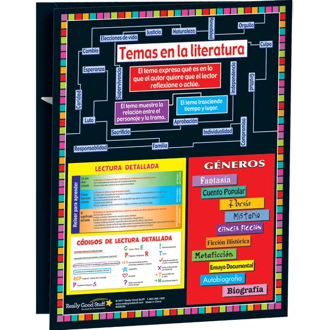 Comprehension Strategies And More Folders Dual Language Kit