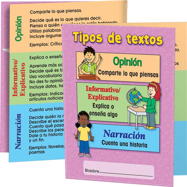 Carpeta Tipos de textos nivel primaria (Spanish Primary Writing Text Types 3-Pocket Folders) - 12 folders