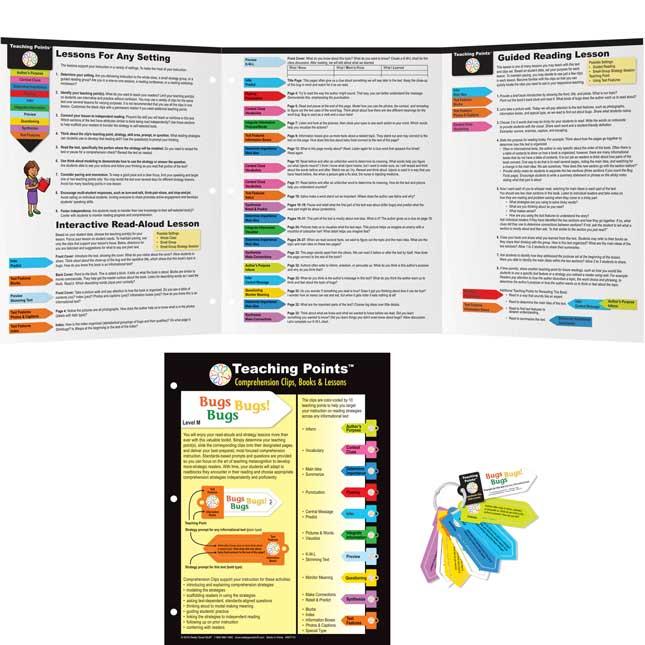 Close Reading Teaching Points™ Bundle