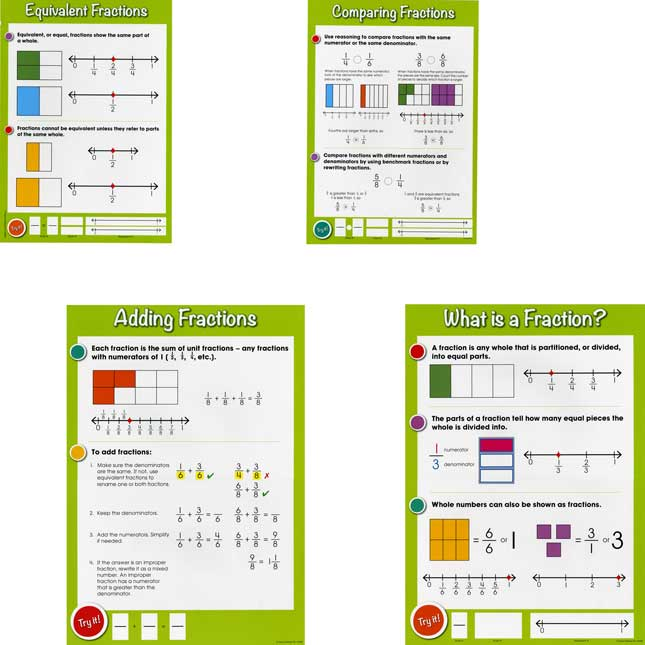 Common Core Fractions Bulletin Board Set