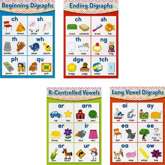 Chevron English Language Arts Skills Bulletin Board Set