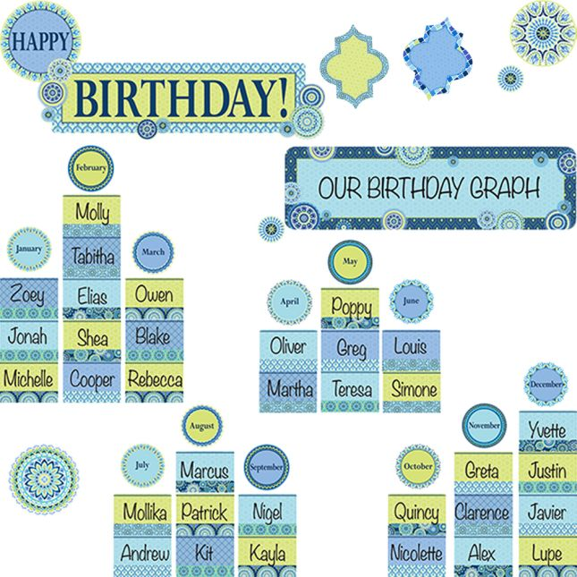 Blue Harmony Birthday Bulletin Board Kit - 97 pieces
