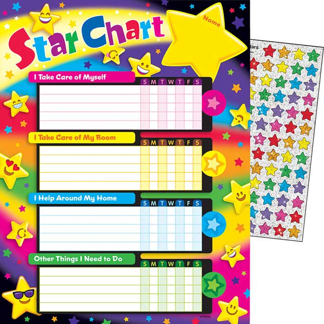 Emoji Stars Success Charts