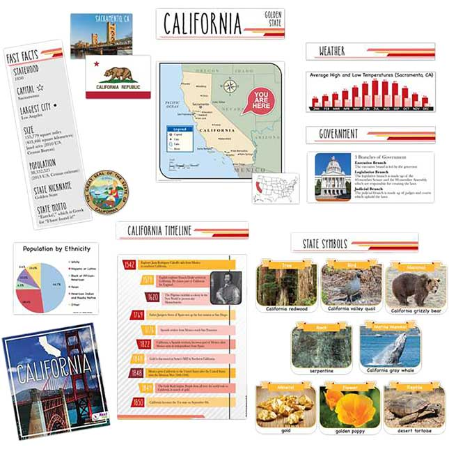 California State Facts Bulletin Board Set