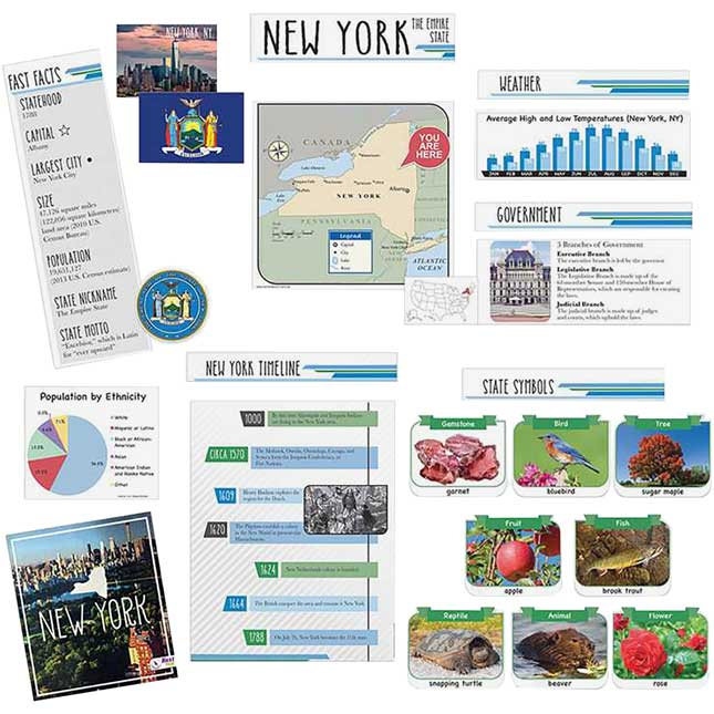 New York State Facts Bulletin Board Set