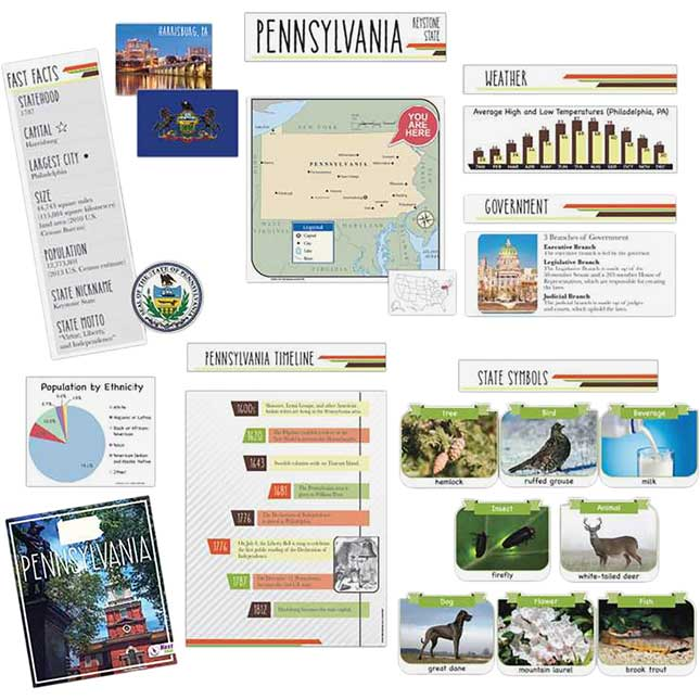 Pennsylvania State Facts Bulletin Board Set