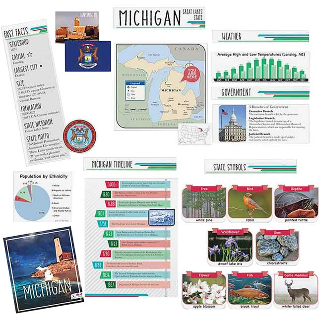 Michigan State Facts Bulletin Board Set