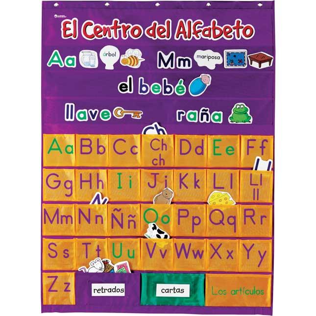 Spanish Alphabet Pocket Chart (El Centro del Alfabeto)