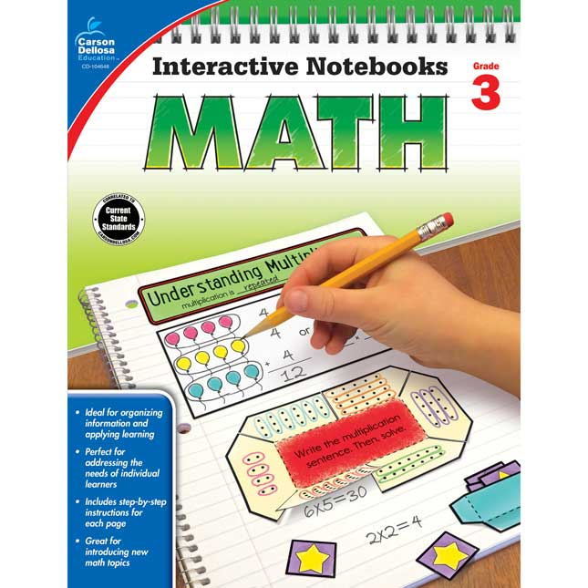 Interactive Notebooks: Math