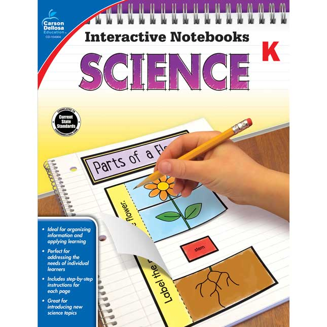 Interactive Notebooks: Science