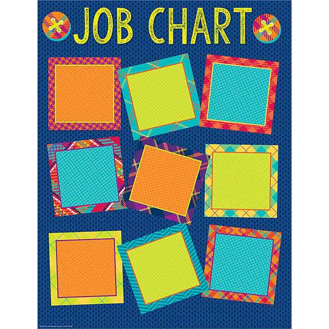 Plaid Attitude Job Chart