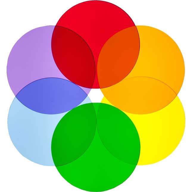 Tabletop Light Box Set - Light Table Circle Disks (Set Of 6)