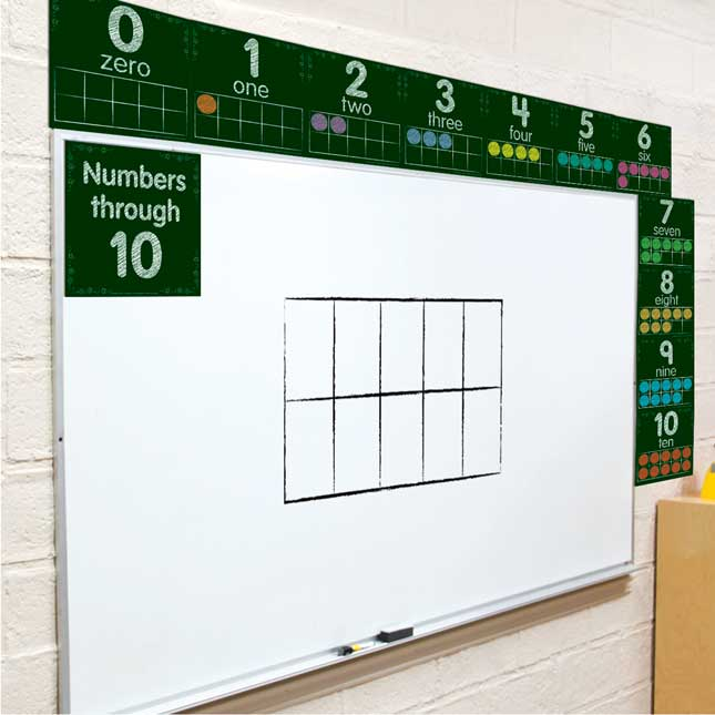 Ten-Frames Number Posters Set