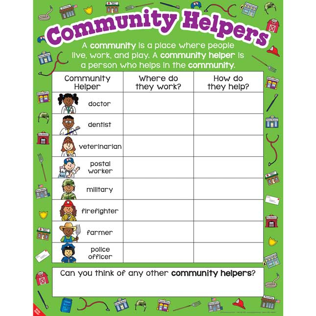 Our Community Helpers Poster - English/Spanish