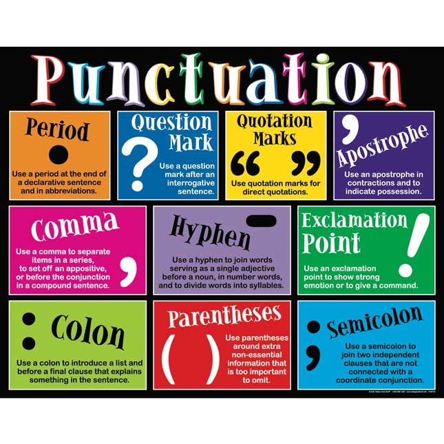 Intermediate Punctuation Marks Poster