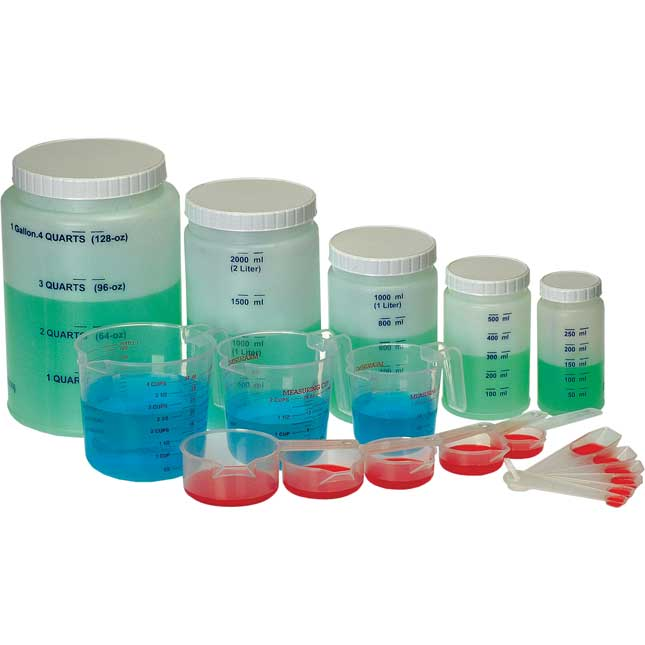 Liquid Measures Kit