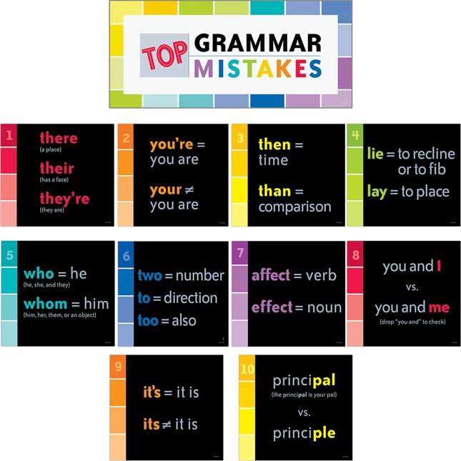 Top Grammar Mistakes Mini Bulletin Board Set