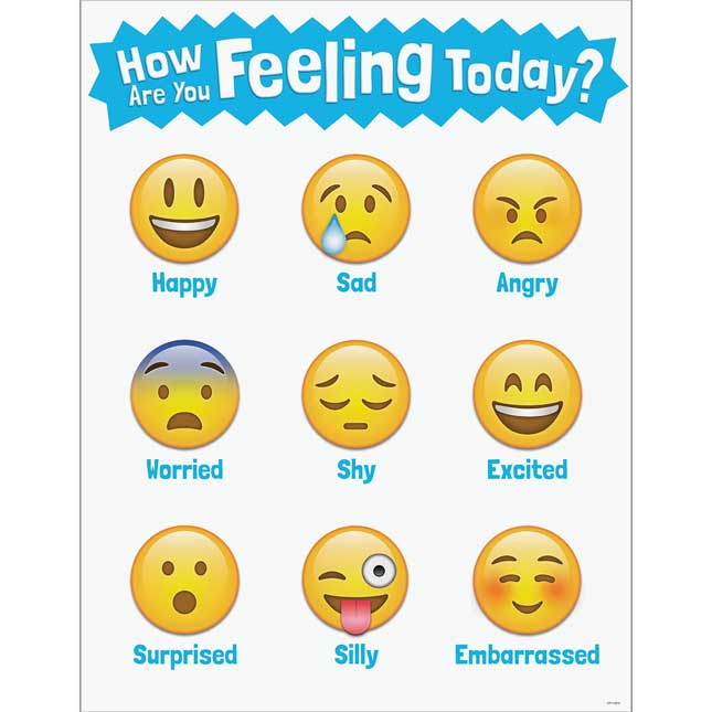 Emojis How Are You Feeling Today? Chart